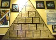 McDonalds - Pyramide des Erfolgs