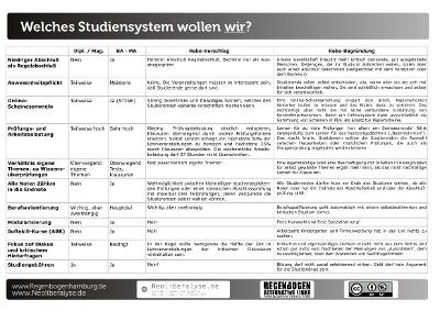 vorschau-studiensys-s2-400